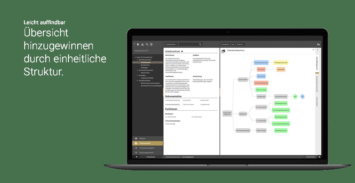 Datenblatt der Compliance Management Software otris compliance